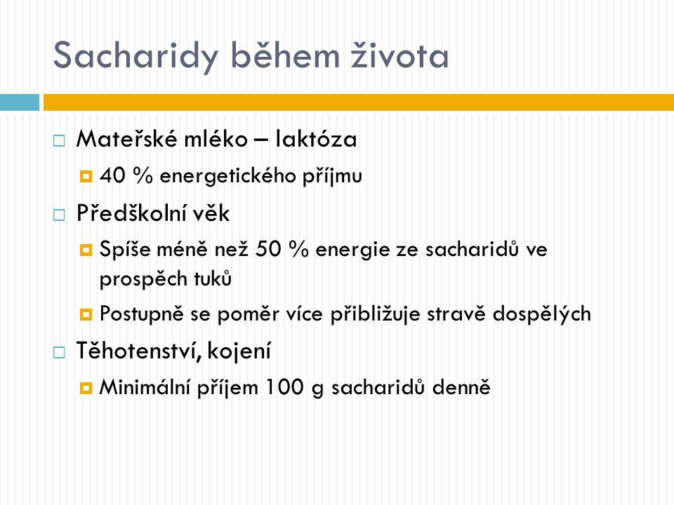 Sacharidy během života  Mateřské mléko – laktóza  40 % energetického příjmu  Předškolní věk  Spíše méně než 50 % energie ze sacharidů ve prospěch tuků  Postupně se poměr více přibližuje stravě dospělých  Těhotenství, kojení  Minimální příjem 100 g sacharidů denně