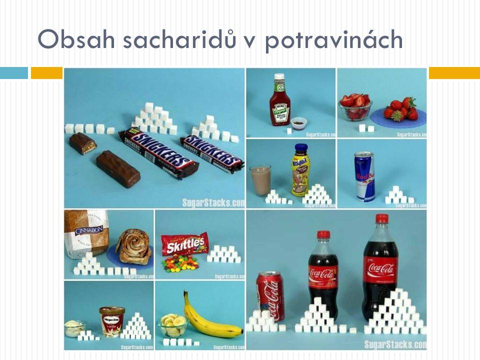 Obsah sacharidů v potravinách