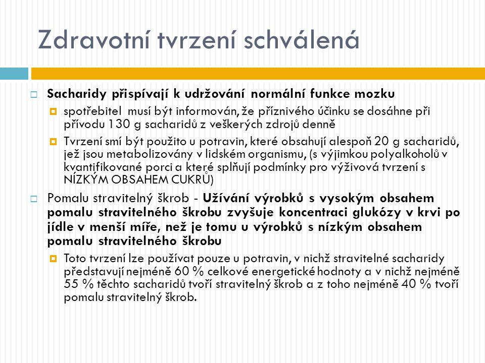 Zdravotní tvrzení schválená  Sacharidy přispívají k udržování normální funkce mozku  spotřebitel musí být informován, že příznivého účinku se dosáhn