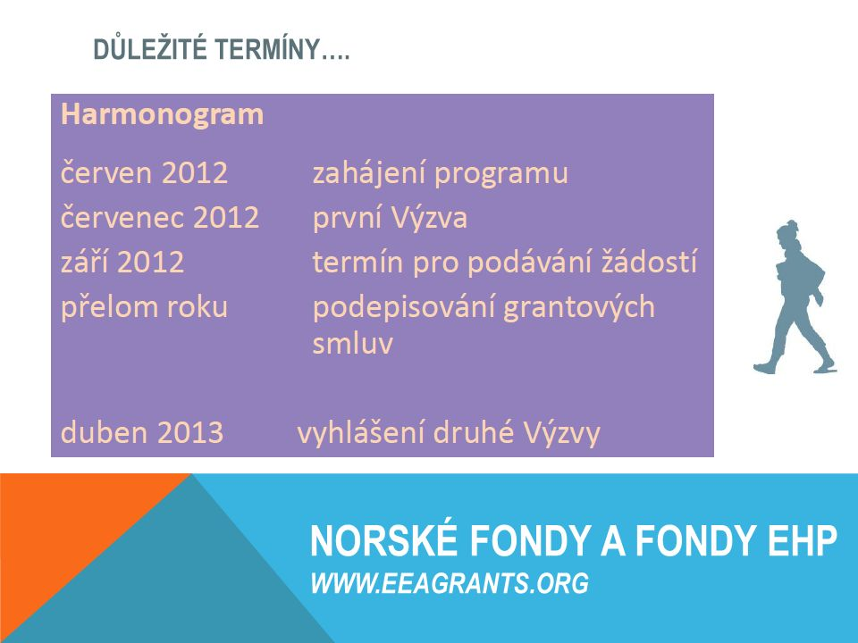 DŮLEŽITÉ TERMÍNY…. NORSKÉ FONDY A FONDY EHP WWW.EEAGRANTS.ORG