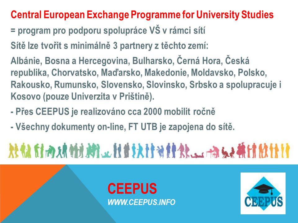CEEPUS WWW.CEEPUS.INFO Central European Exchange Programme for University Studies = program pro podporu spolupráce VŠ v rámci sítí Sítě lze tvořit s m