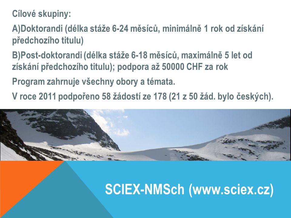 SCIEX-NMSch (www.sciex.cz) Cílové skupiny: A)Doktorandi (délka stáže 6-24 měsíců, minimálně 1 rok od získání předchozího titulu) B)Post-doktorandi (délka stáže 6-18 měsíců, maximálně 5 let od získání předchozího titulu); podpora až 50000 CHF za rok Program zahrnuje všechny obory a témata.