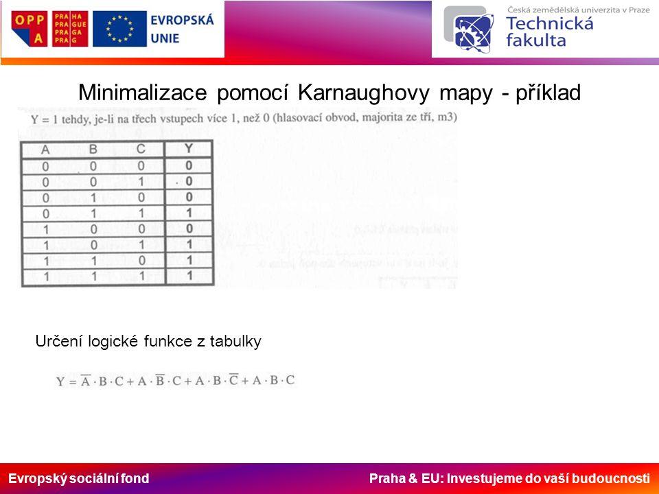 Evropský sociální fond Praha & EU: Investujeme do vaší budoucnosti Minimalizace pomocí Karnaughovy mapy - příklad Určení logické funkce z tabulky