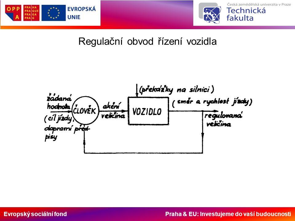 Evropský sociální fond Praha & EU: Investujeme do vaší budoucnosti Regulační obvod řízení vozidla