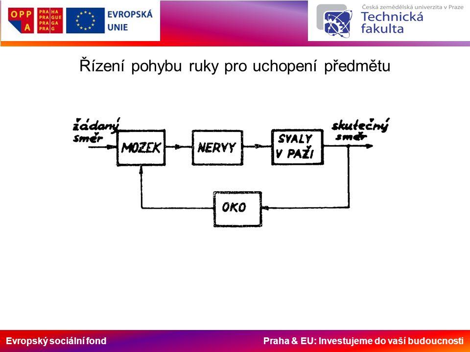 Evropský sociální fond Praha & EU: Investujeme do vaší budoucnosti Řízení pohybu ruky pro uchopení předmětu