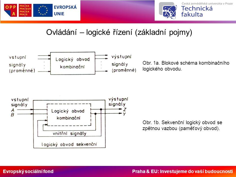 Evropský sociální fond Praha & EU: Investujeme do vaší budoucnosti Ovládání – logické řízení (základní pojmy) Obr. 1b. Sekvenční logický obvod se zpět