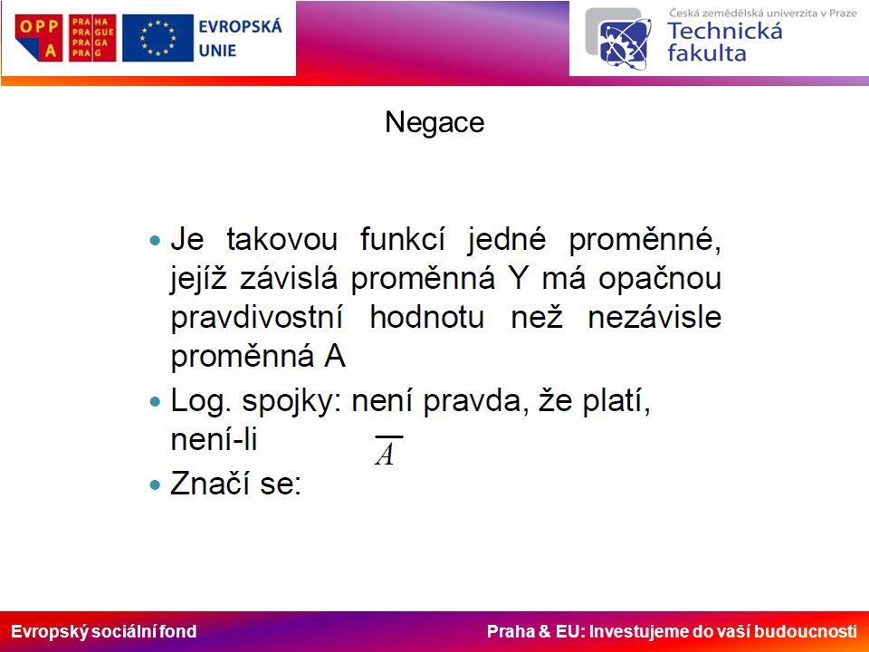 Evropský sociální fond Praha & EU: Investujeme do vaší budoucnosti Negace