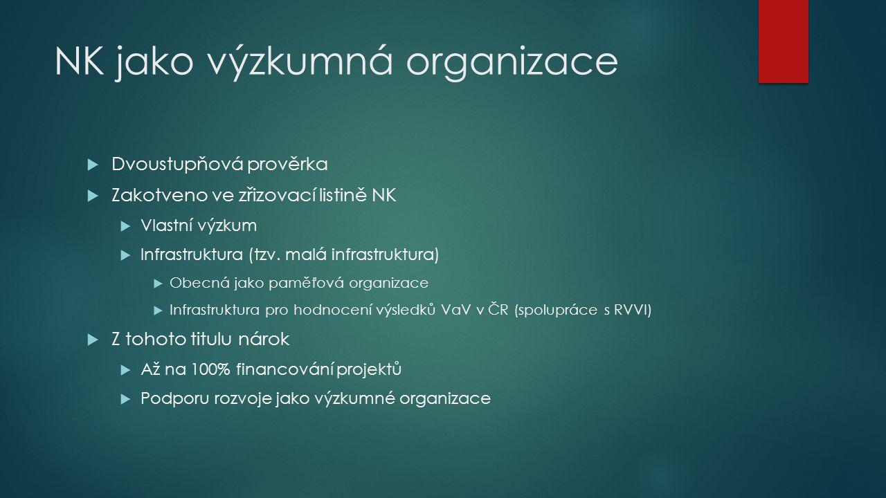 NK jako výzkumná organizace  Dvoustupňová prověrka  Zakotveno ve zřizovací listině NK  Vlastní výzkum  Infrastruktura (tzv.