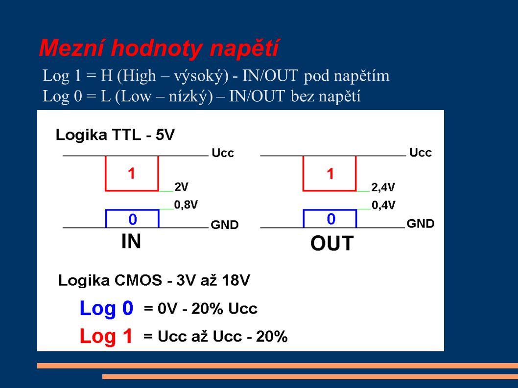 Mezní hodnoty napětí Log 1 = H (High – výsoký) - IN/OUT pod napětím Log 0 = L (Low – nízký) – IN/OUT bez napětí