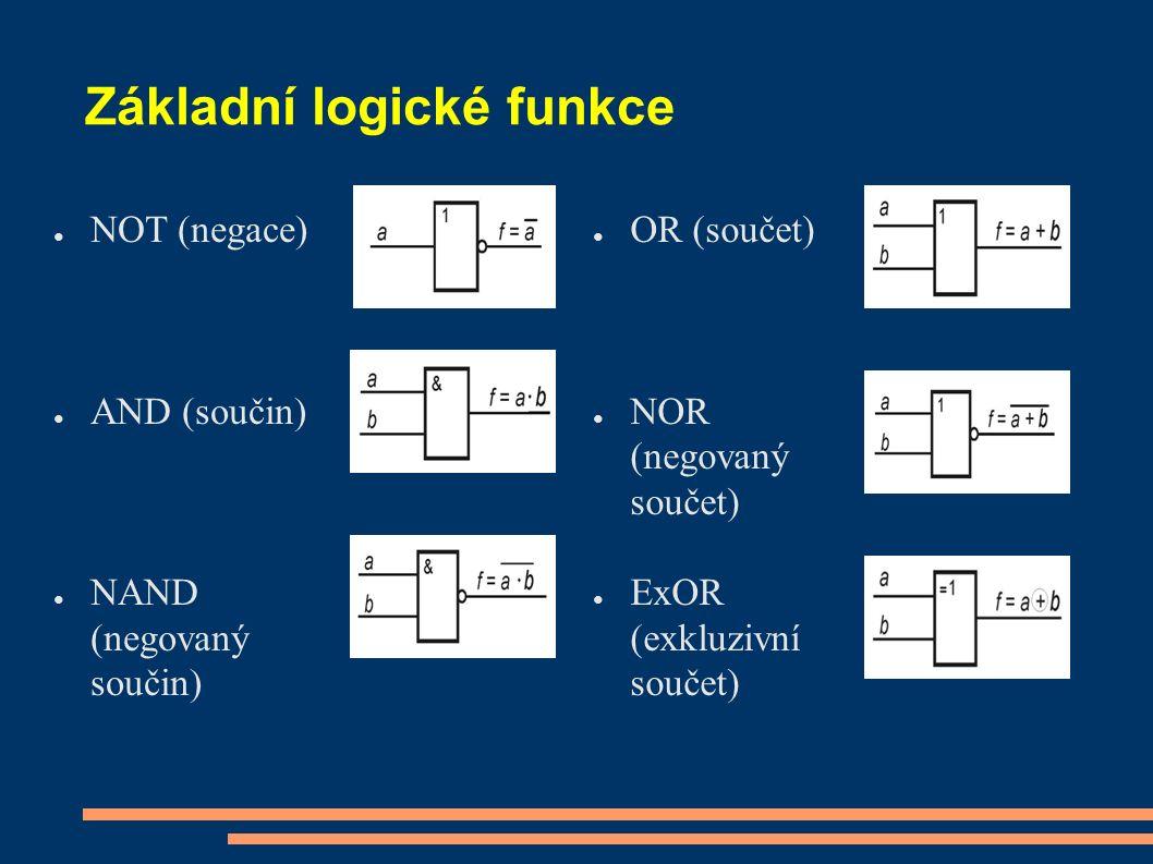 Základní logické funkce ● NOT (negace) ● AND (součin) ● NAND (negovaný součin) ● OR (součet) ● NOR (negovaný součet) ● ExOR (exkluzivní součet)