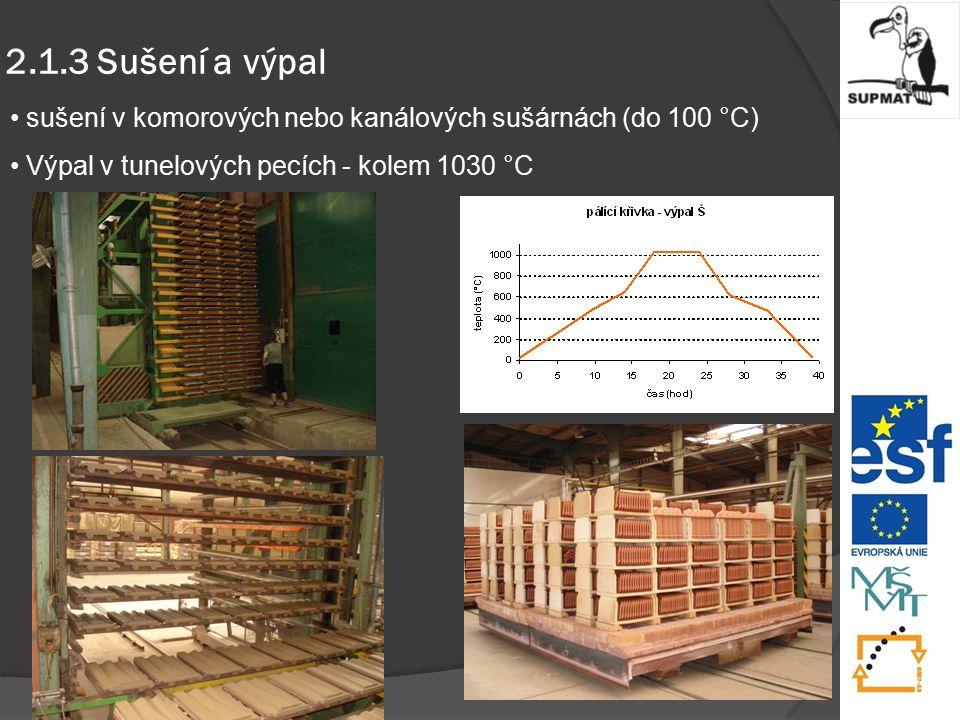 2.1.3 Sušení a výpal sušení v komorových nebo kanálových sušárnách (do 100 °C) Výpal v tunelových pecích - kolem 1030 °C