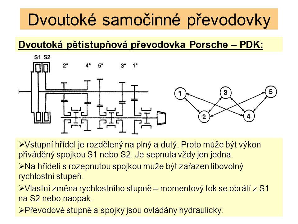 Dvoutoké samočinné převodovky Dvoutoká pětistupňová převodovka Porsche – PDK:  Vstupní hřídel je rozdělený na plný a dutý.