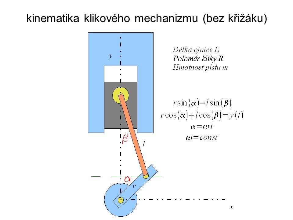 kinematika klikového mechanizmu (bez křižáku)
