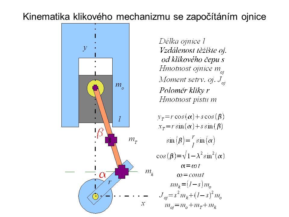 Kinematika klikového mechanizmu se započítáním ojnice