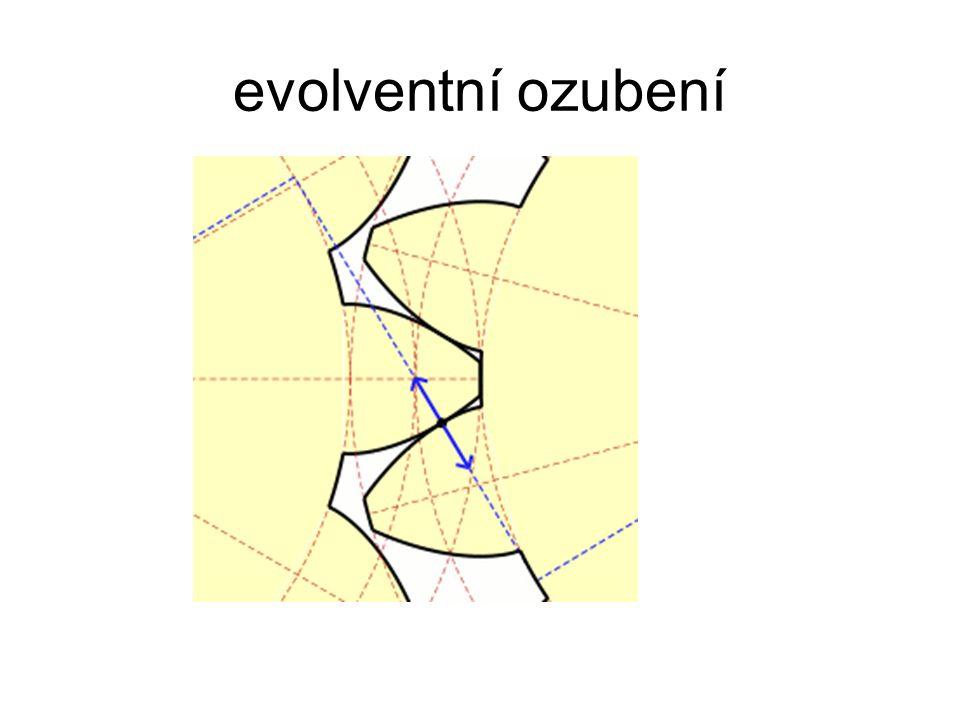 evolventní ozubení