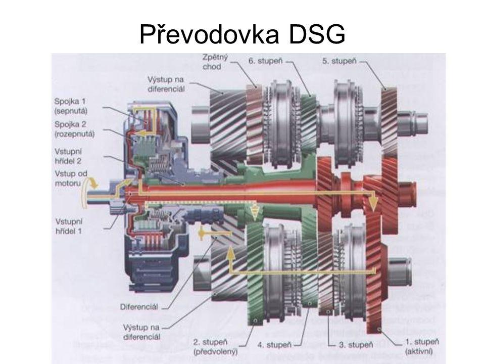 Převodovka DSG