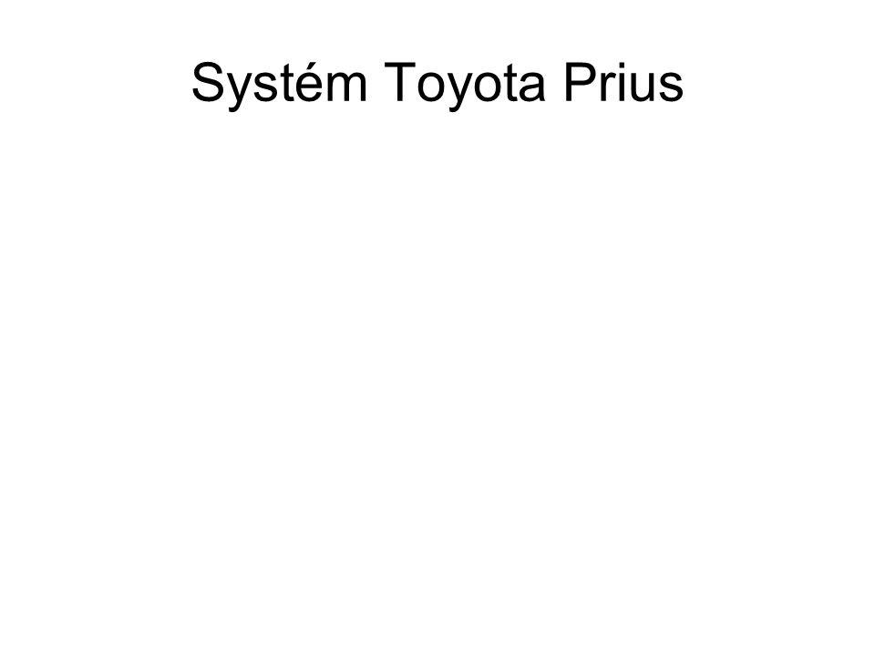 Systém Toyota Prius