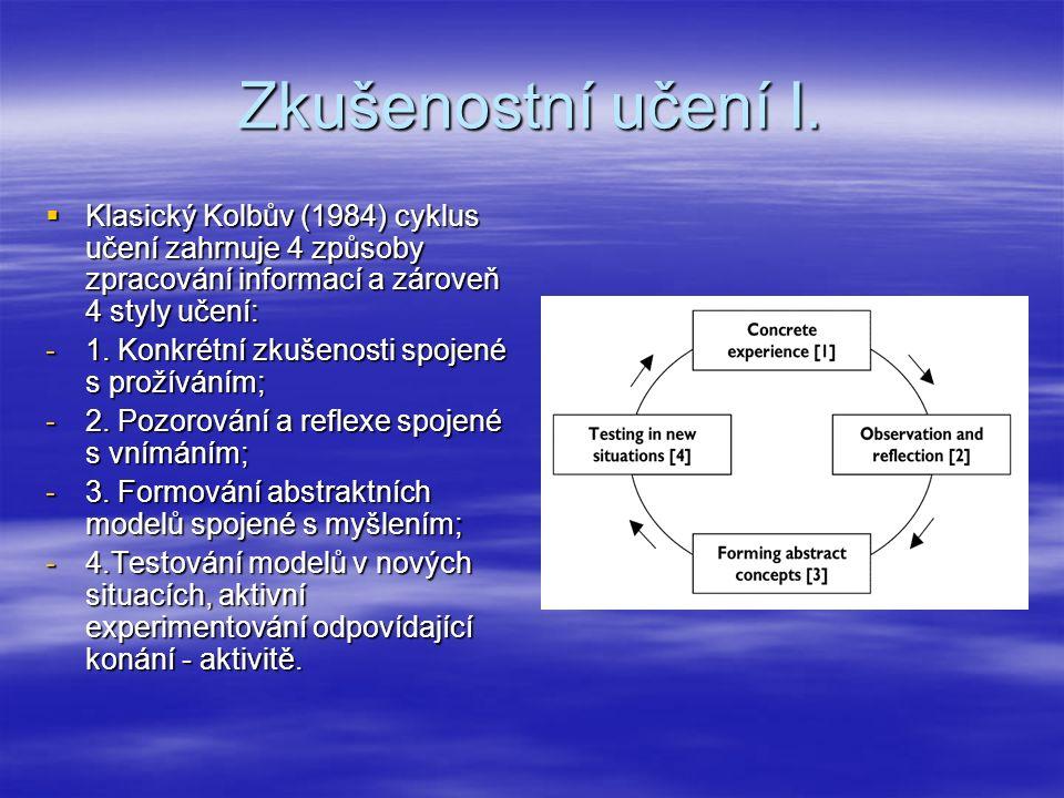 Zkušenostní učení II.