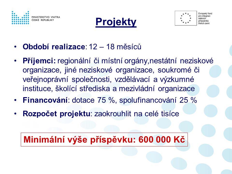 Projekty Období realizace: 12 – 18 měsíců Příjemci: regionální či místní orgány,nestátní neziskové organizace, jiné neziskové organizace, soukromé či veřejnoprávní společnosti, vzdělávací a výzkumné instituce, školící střediska a mezivládní organizace Financování: dotace 75 %, spolufinancování 25 % Rozpočet projektu: zaokrouhlit na celé tisíce Minimální výše příspěvku: 600 000 Kč