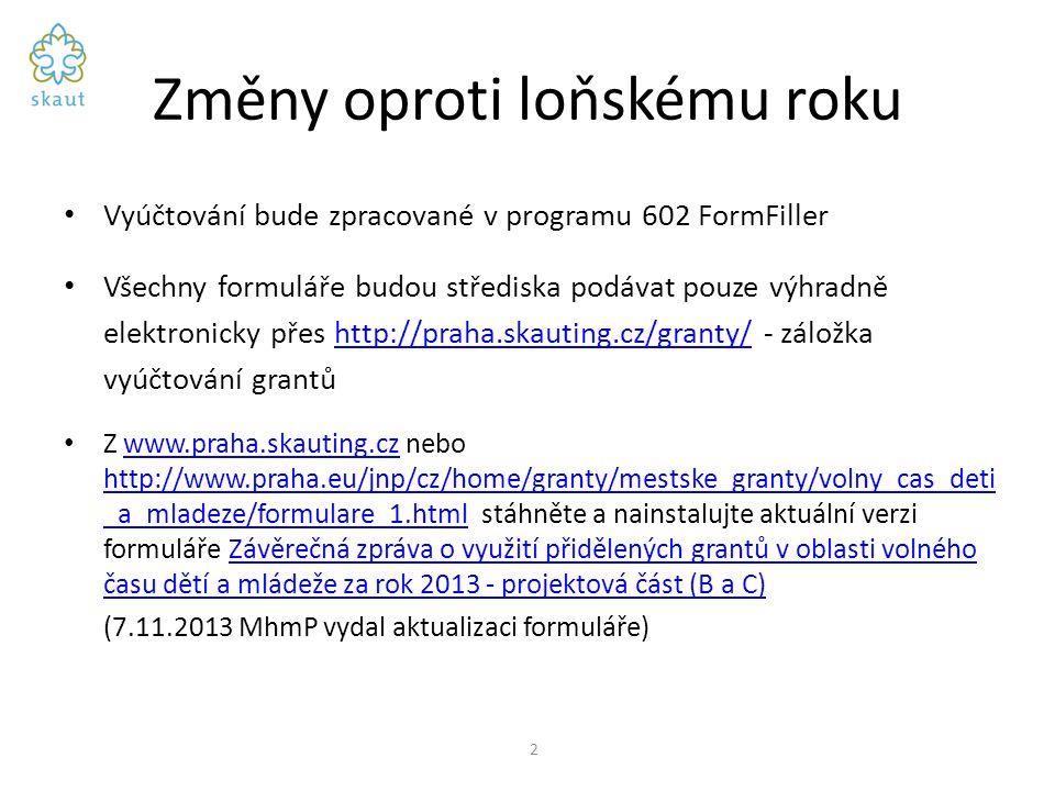 Změny oproti loňskému roku Vyúčtování bude zpracované v programu 602 FormFiller Všechny formuláře budou střediska podávat pouze výhradně elektronicky přes http://praha.skauting.cz/granty/ - záložka vyúčtování grantůhttp://praha.skauting.cz/granty/ Z www.praha.skauting.cz nebo http://www.praha.eu/jnp/cz/home/granty/mestske_granty/volny_cas_deti _a_mladeze/formulare_1.html stáhněte a nainstalujte aktuální verzi formuláře Závěrečná zpráva o využití přidělených grantů v oblasti volného času dětí a mládeže za rok 2013 - projektová část (B a C)www.praha.skauting.cz http://www.praha.eu/jnp/cz/home/granty/mestske_granty/volny_cas_deti _a_mladeze/formulare_1.htmlZávěrečná zpráva o využití přidělených grantů v oblasti volného času dětí a mládeže za rok 2013 - projektová část (B a C) (7.11.2013 MhmP vydal aktualizaci formuláře) 2