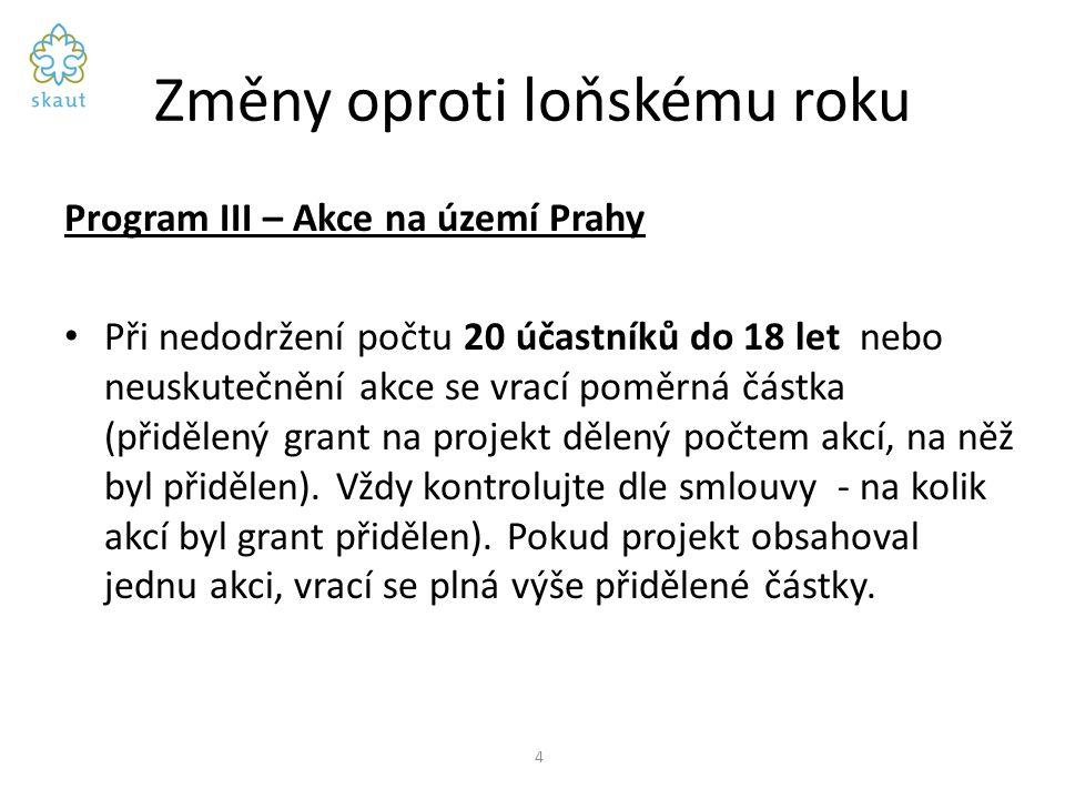 Změny oproti loňskému roku Program III – Akce na území Prahy Při nedodržení počtu 20 účastníků do 18 let nebo neuskutečnění akce se vrací poměrná částka (přidělený grant na projekt dělený počtem akcí, na něž byl přidělen).
