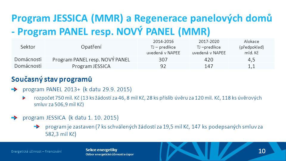 Sekce energetiky Odbor energetické účinnosti a úspor Energetická účinnost – financování 10 Program JESSICA (MMR) a Regenerace panelových domů - Program PANEL resp.