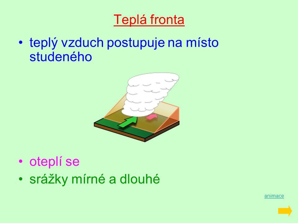 Studená fronta studený vzduch postupuje na místo teplého ochladí se srážky prudké a krátké možnost krupobití a bouřek animace