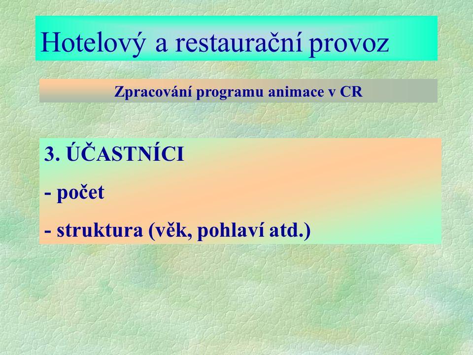 Hotelový a restaurační provoz Zpracování programu animace v CR 3.