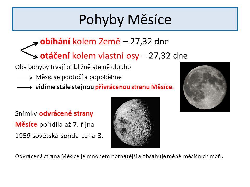 Pohyby Měsíce obíhání kolem Země – 27,32 dne otáčení kolem vlastní osy – 27,32 dne Oba pohyby trvají přibližně stejně dlouho Měsíc se pootočí a popoběhne vidíme stále stejnou přivrácenou stranu Měsíce.