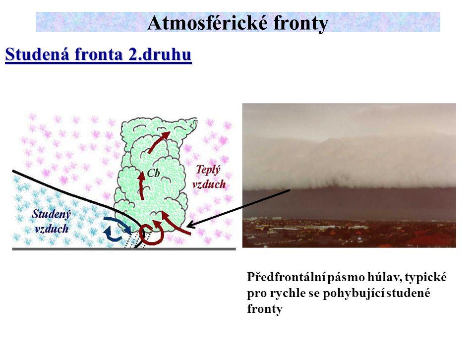 Studená fronta 2.druhu Atmosférické fronty Předfrontální pásmo húlav, typické pro rychle se pohybující studené fronty