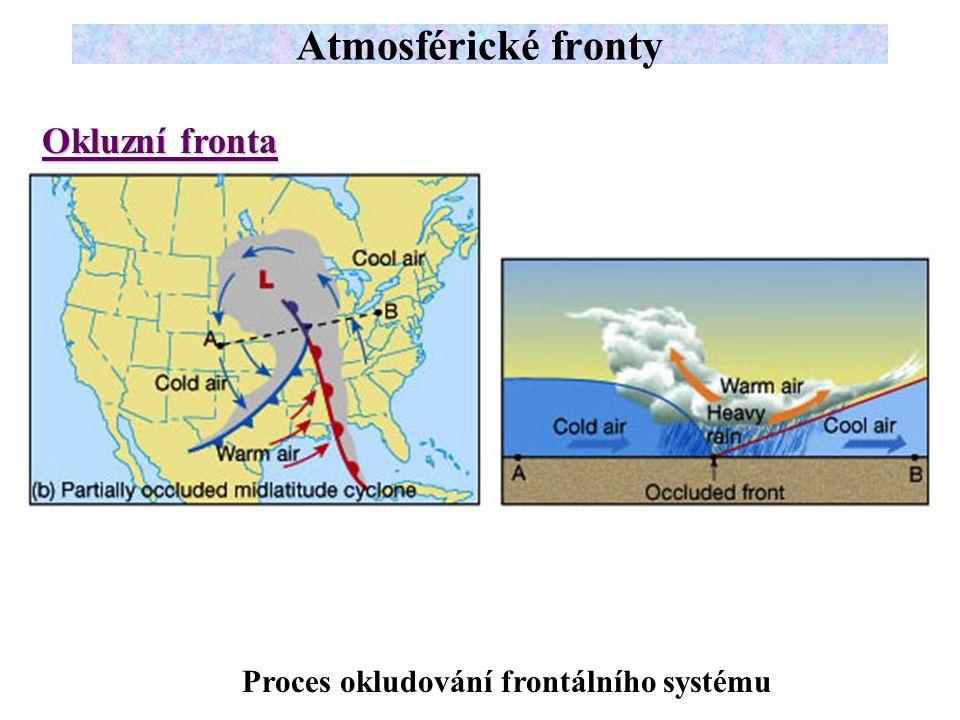 Proces okludování frontálního systému Atmosférické fronty Okluzní fronta