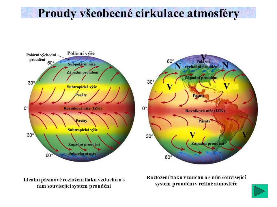 Ideální pásmové rozložení tlaku vzduchu a s ním související systém proudění Rozložení tlaku vzduchu a s ním související systém proudění v reálné atmosféře Proudy všeobecné cirkulace atmosféry