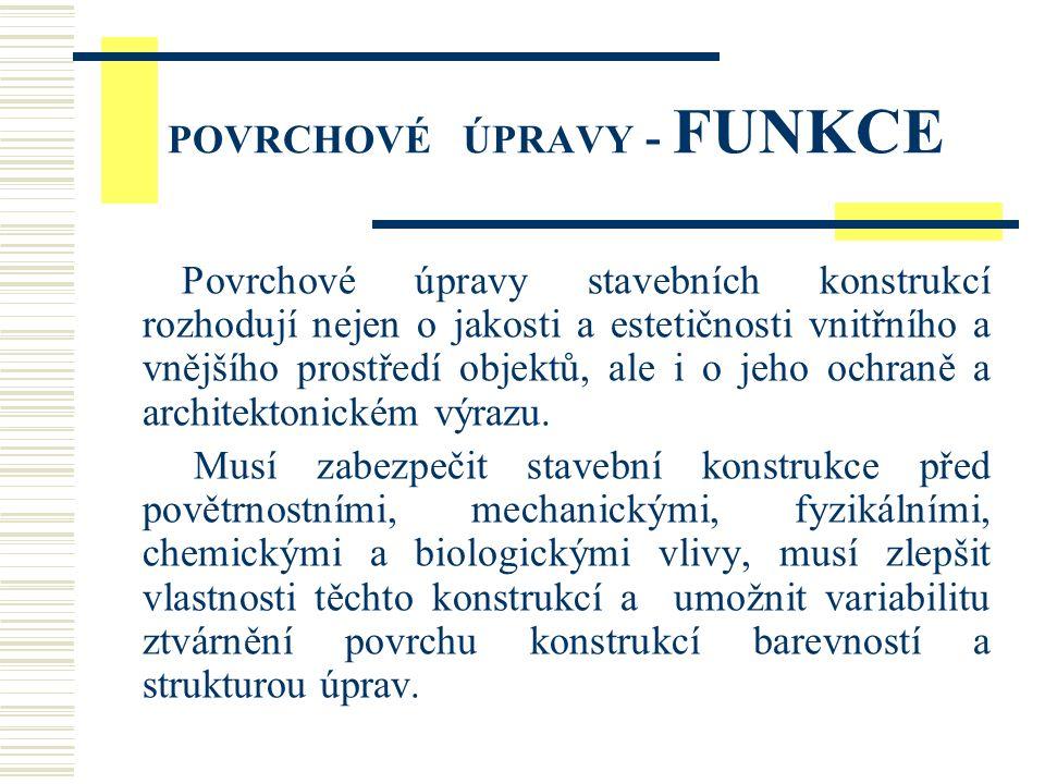 TECHNOLOGIE POVRCHOVÝCH ÚPRAV Ing. Miloslava Popenková, CSc.
