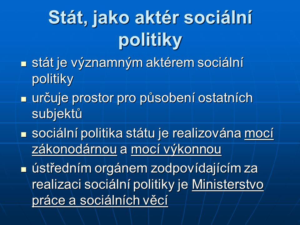 Stát, jako aktér sociální politiky stát je významným aktérem sociální politiky stát je významným aktérem sociální politiky určuje prostor pro působení