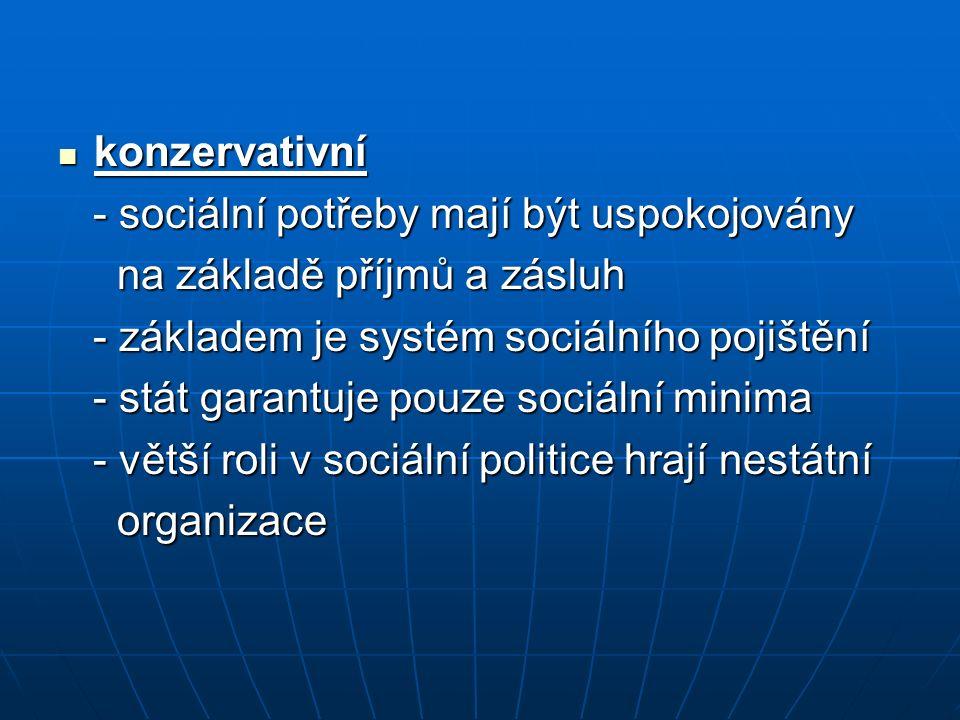konzervativní konzervativní - sociální potřeby mají být uspokojovány - sociální potřeby mají být uspokojovány na základě příjmů a zásluh na základě př