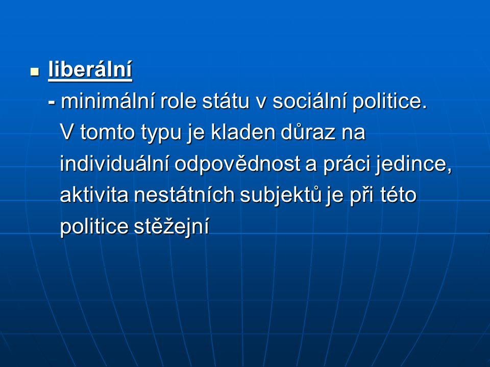 liberální liberální - minimální role státu v sociální politice. - minimální role státu v sociální politice. V tomto typu je kladen důraz na V tomto ty