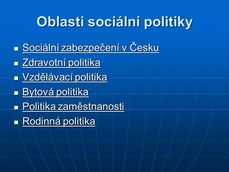 Oblasti sociální politiky Sociální zabezpečení v Česku Sociální zabezpečení v Česku Zdravotní politika Zdravotní politika Vzdělávací politika Vzděláva