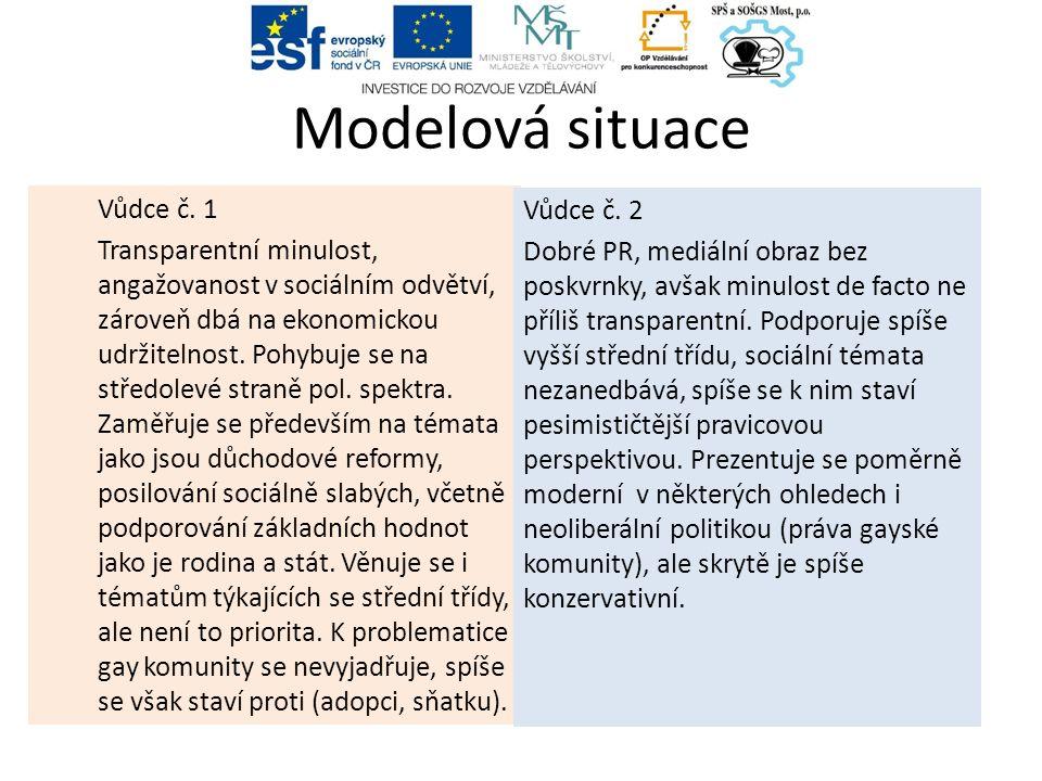 Modelová situace Vůdce č.