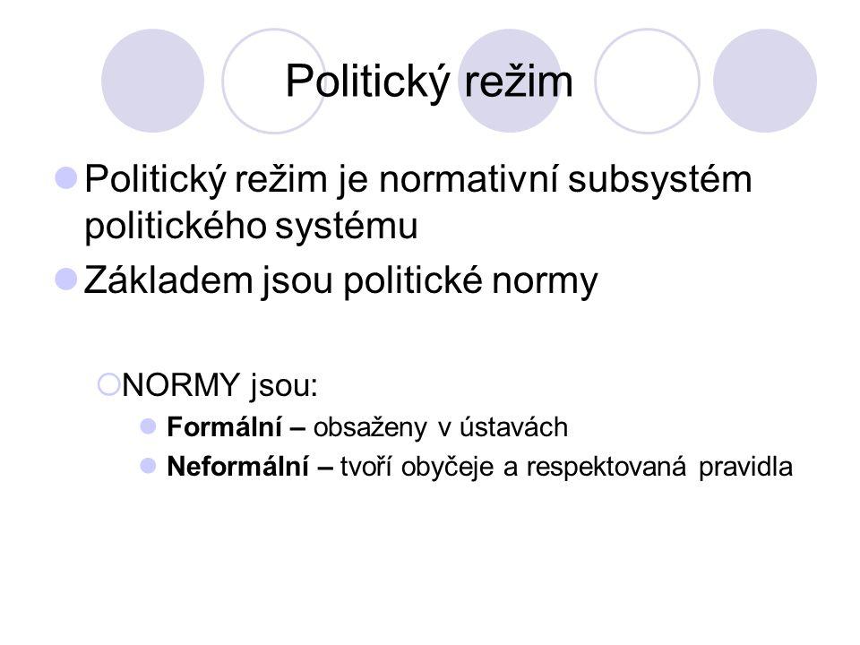 Politický režim Politický režim vytváří dva druhy legitimity:  ideologickou – podporuje základní politické hodnoty, která spojují hodnoty, např.