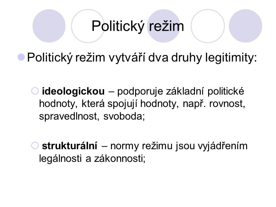 Politický režim lze vymezit na základě dichotomií: demokratické X autoritativní kosensuální X majoritní parlamentní X prezidentské autoritativní X totalitní