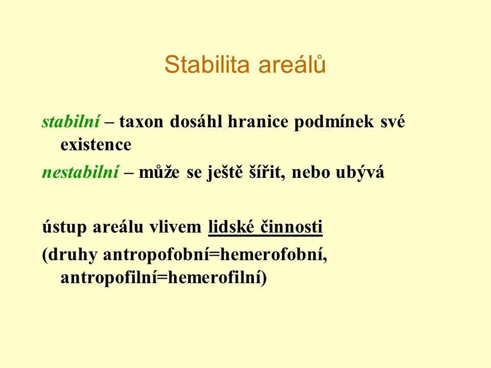 Stabilita areálů stabilní – taxon dosáhl hranice podmínek své existence nestabilní – může se ještě šířit, nebo ubývá ústup areálu vlivem lidské činnosti (druhy antropofobní=hemerofobní, antropofilní=hemerofilní)