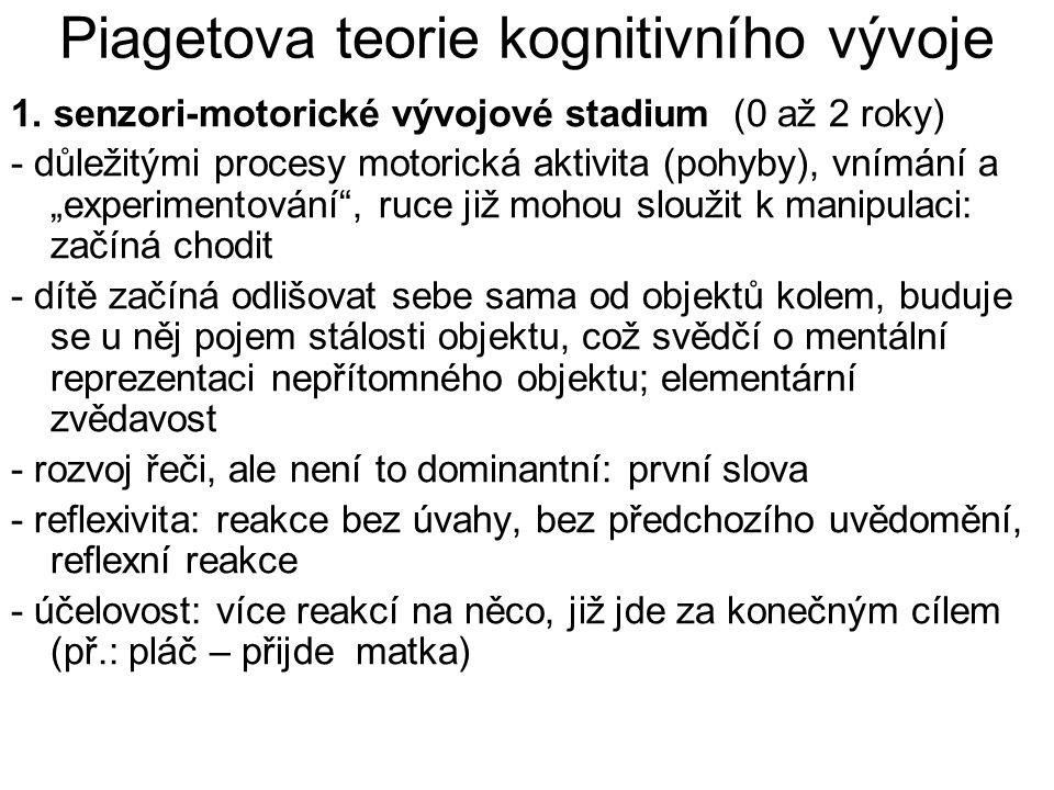 Piagetova teorie kognitivního vývoje 1.