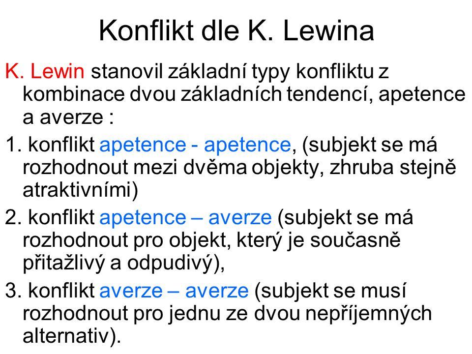 Konflikt dle K. Lewina K.