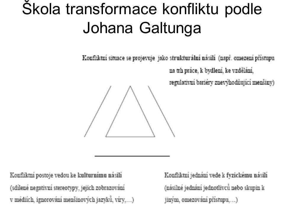 Škola transformace konfliktu podle Johana Galtunga