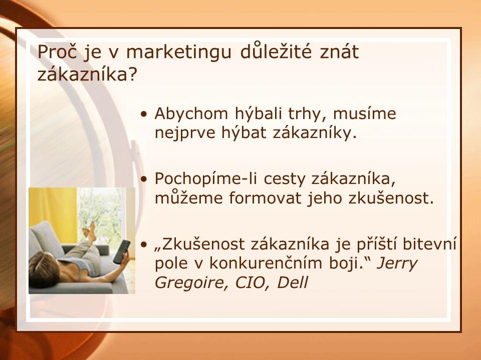 Proč je v marketingu důležité znát zákazníka. Abychom hýbali trhy, musíme nejprve hýbat zákazníky.
