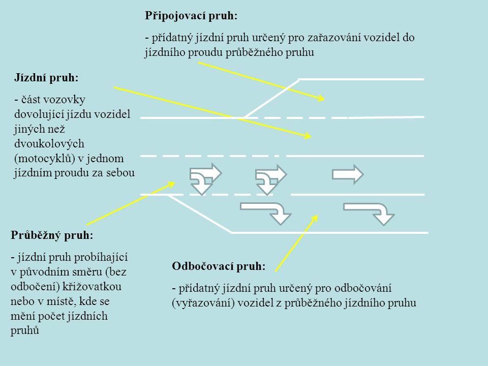 Jízdní pruh: - část vozovky dovolující jízdu vozidel jiných než dvoukolových (motocyklů) v jednom jízdním proudu za sebou Průběžný pruh: - jízdní pruh probíhající v původním směru (bez odbočení) křižovatkou nebo v místě, kde se mění počet jízdních pruhů Připojovací pruh: - přídatný jízdní pruh určený pro zařazování vozidel do jízdního proudu průběžného pruhu Odbočovací pruh: - přídatný jízdní pruh určený pro odbočování (vyřazování) vozidel z průběžného jízdního pruhu