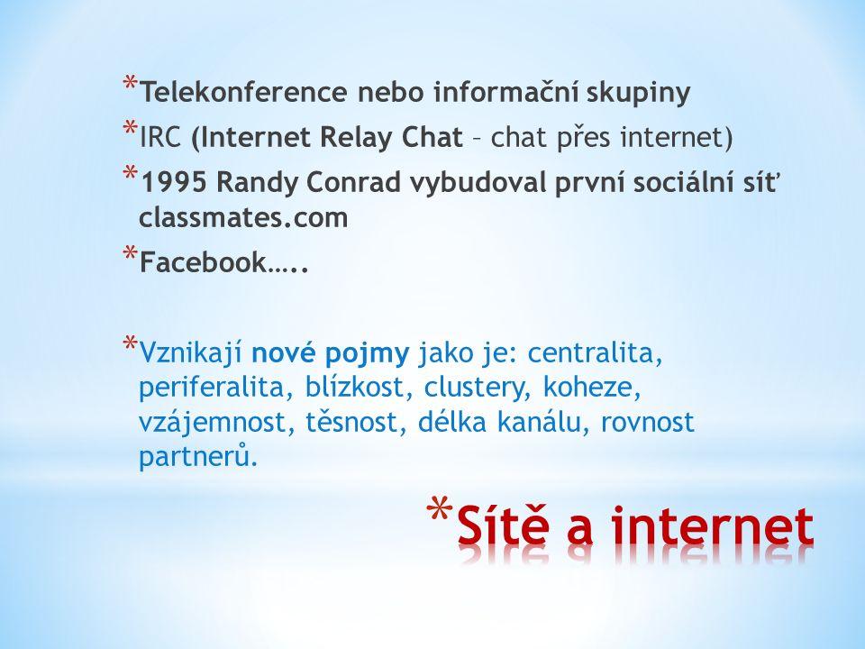 * Telekonference nebo informační skupiny * IRC (Internet Relay Chat – chat přes internet) * 1995 Randy Conrad vybudoval první sociální síť classmates.com * Facebook…..