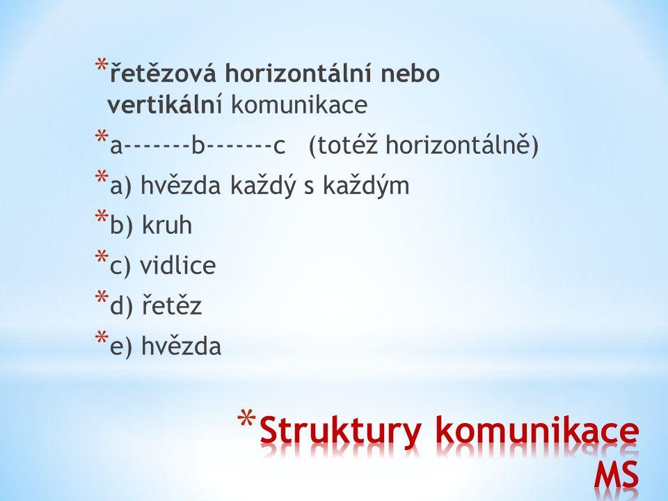 * řetězová horizontální nebo vertikální komunikace * a-------b-------c (totéž horizontálně) * a) hvězda každý s každým * b) kruh * c) vidlice * d) řetěz * e) hvězda