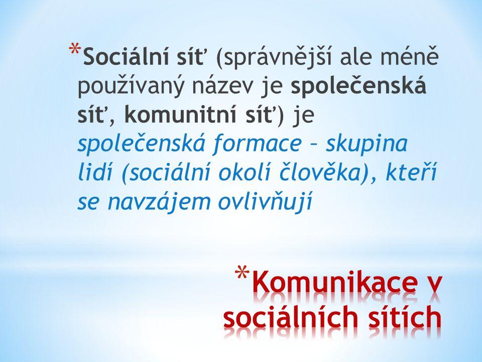 * Sociální síť (správnější ale méně používaný název je společenská síť, komunitní síť) je společenská formace – skupina lidí (sociální okolí člověka), kteří se navzájem ovlivňují