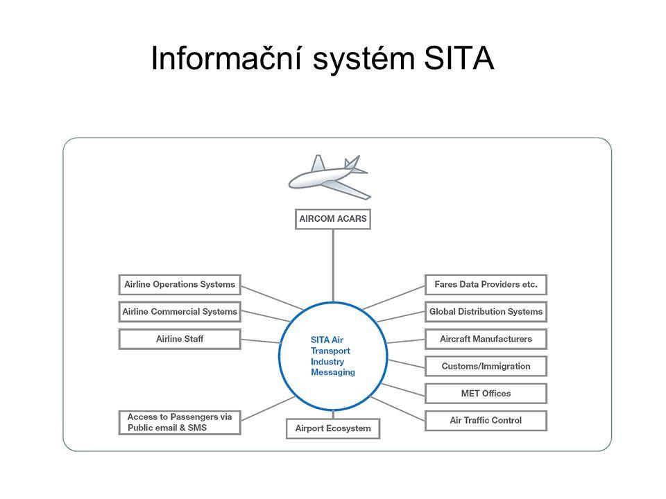 Informační systém SITA